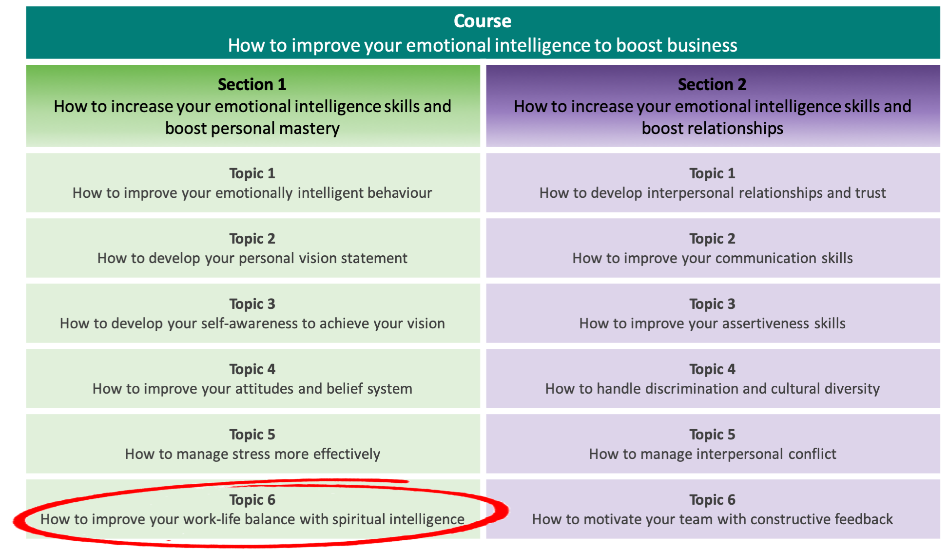 How to improve your work-life balance with spiritual intelligence