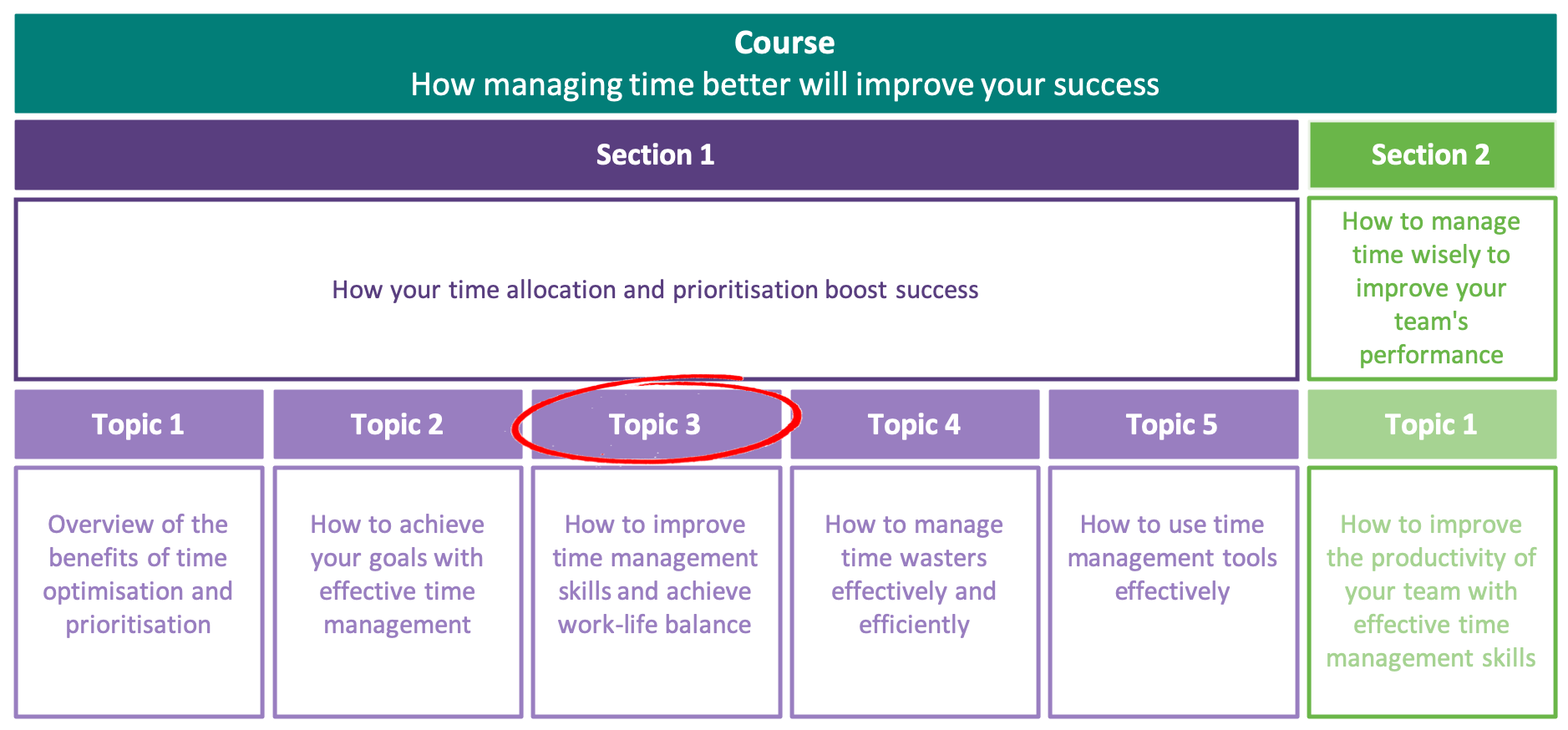 How to improve time management skills and achieve work-life balance